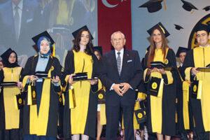 جامعة اسطنبول التجارية